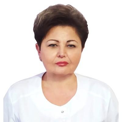 Міщенко Ірина Петрівна
