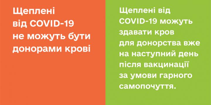 Чи правда, що щеплені проти COVID-19 не можуть бути донорами крові?